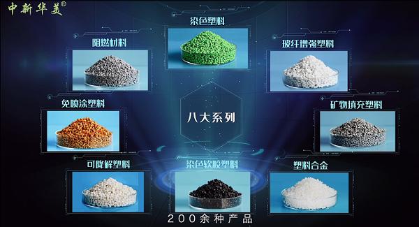 青岛中新华美改性塑料八大系列