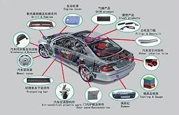 汽车用材料以塑代刚化趋势成型,汽车专用塑料材料将迎来高速发展
