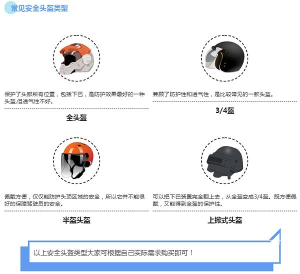 青岛中新华美安全头盔材料