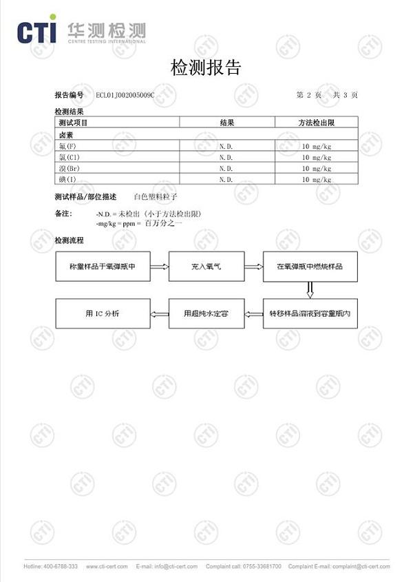 PH-88卤素 检测报告 02