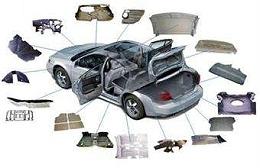 ABS塑料不同级别在汽车领域中的主要应用