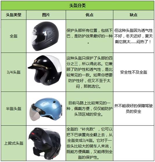摩托车头盔料用什么塑料好--中新华美改性塑料